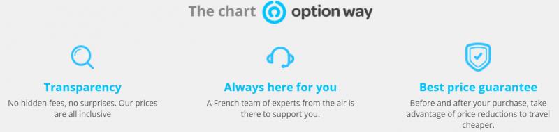 option-way